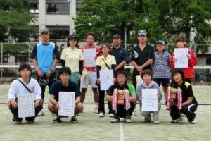 大阪府大阪市旭区ソフトテニス2013